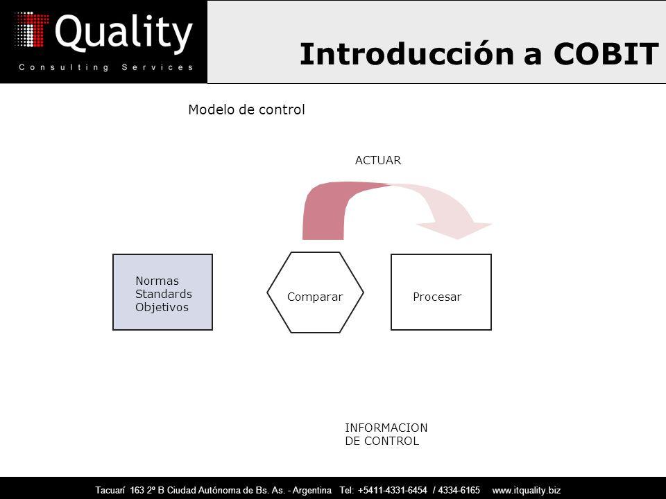 Introducción a COBIT Modelo de control ACTUAR Normas Standards