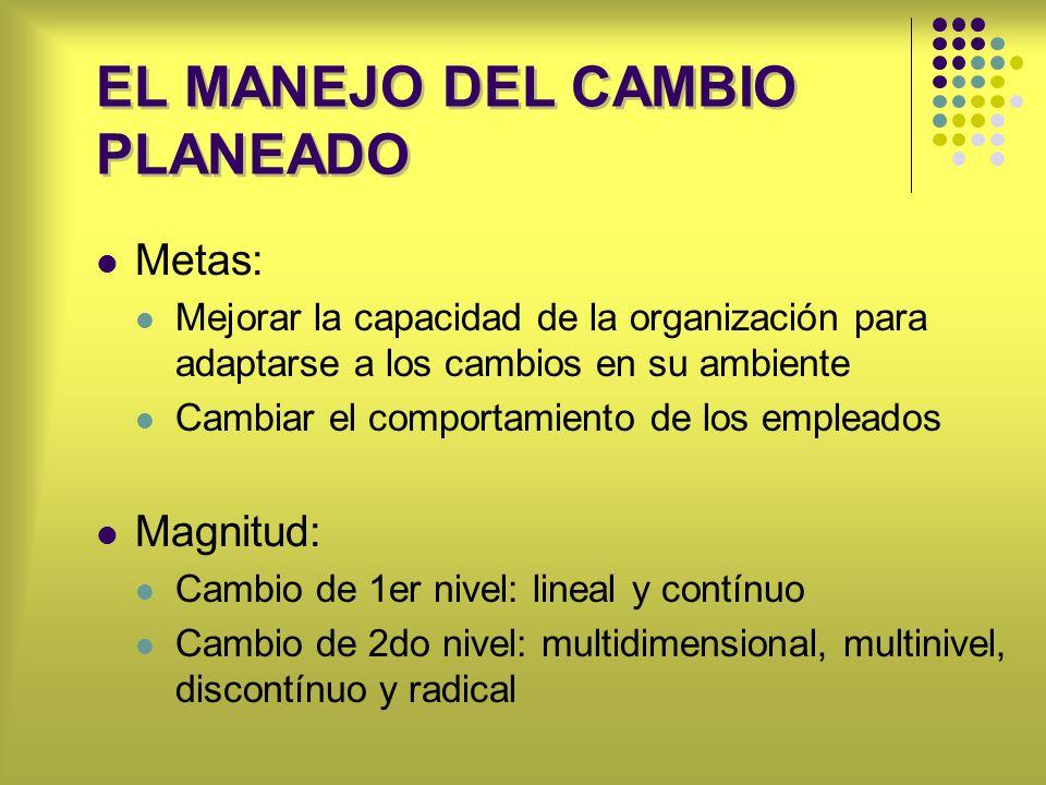 EL MANEJO DEL CAMBIO PLANEADO