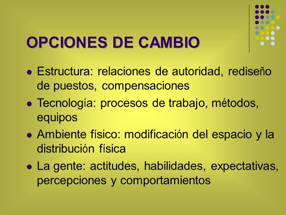 OPCIONES DE CAMBIO Estructura: relaciones de autoridad, rediseño de puestos, compensaciones. Tecnología: procesos de trabajo, métodos, equipos.