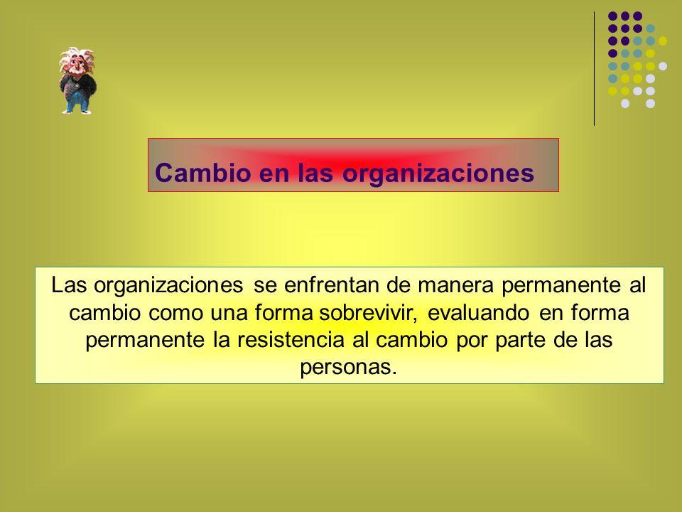 Cambio en las organizaciones