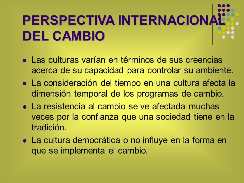 PERSPECTIVA INTERNACIONAL DEL CAMBIO