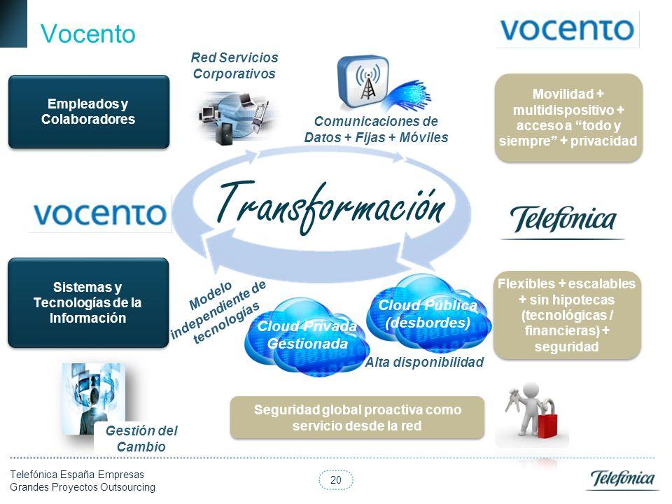 Transformación Vocento Cloud Pública (desbordes)