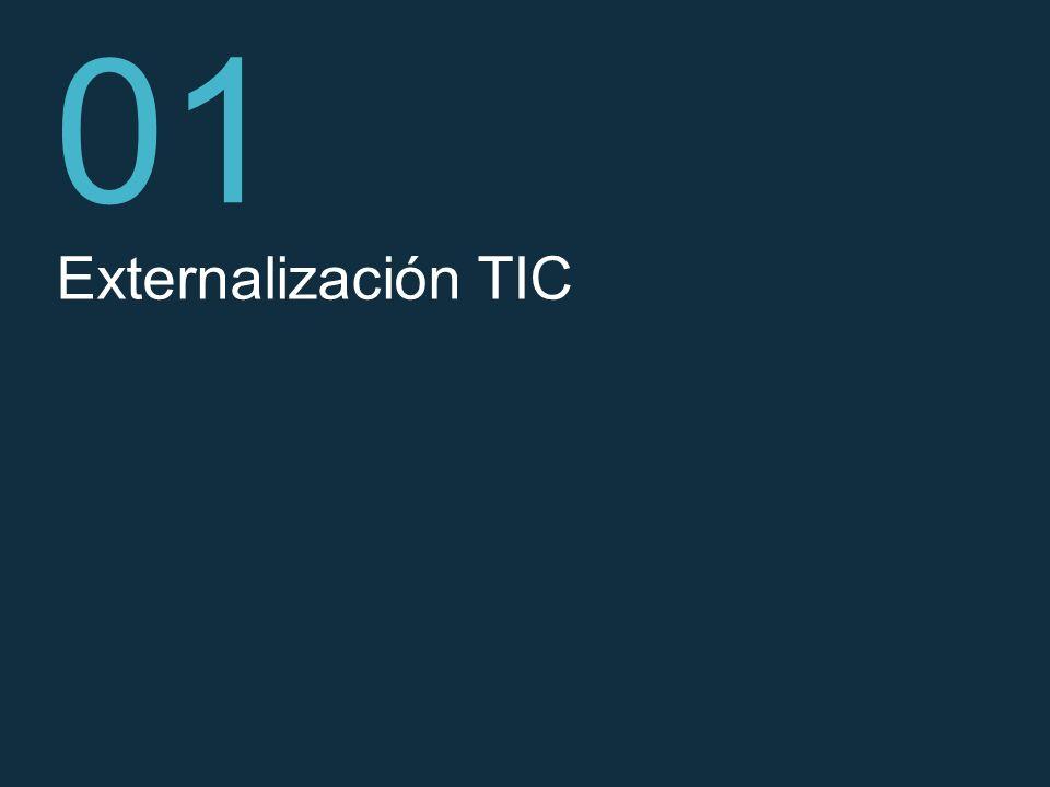 01 Externalización TIC