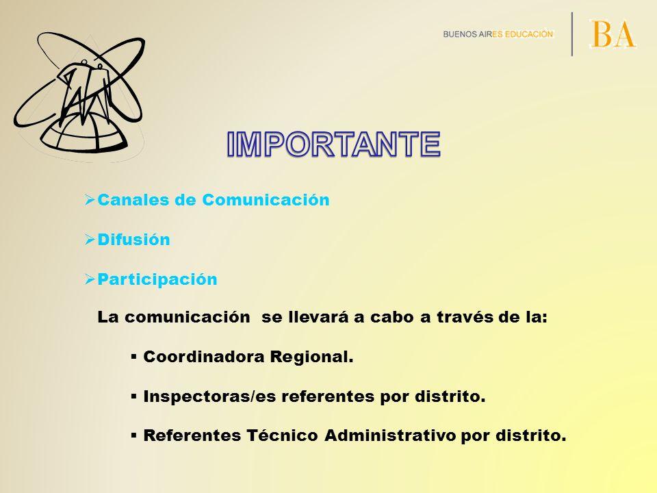 IMPORTANTE Canales de Comunicación Difusión Participación