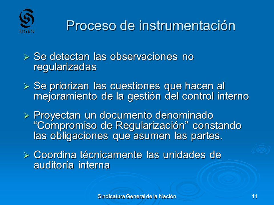Proceso de instrumentación