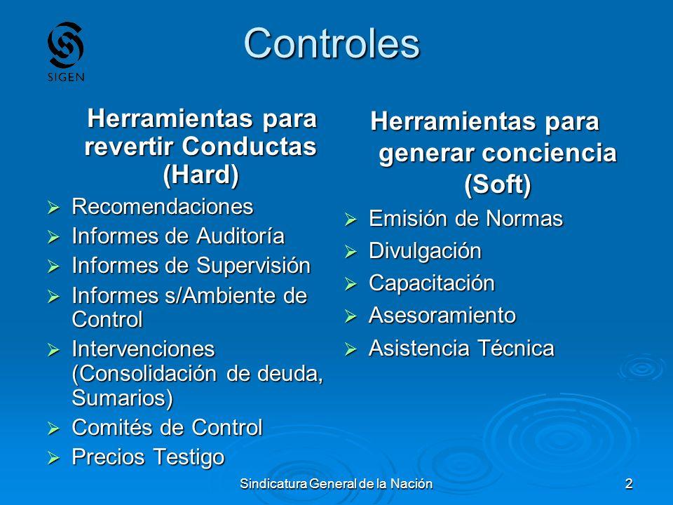 Controles Herramientas para revertir Conductas (Hard)