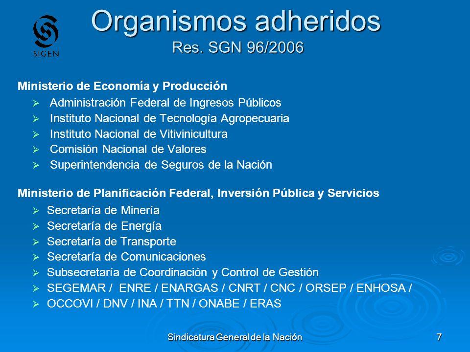 Organismos adheridos Res. SGN 96/2006