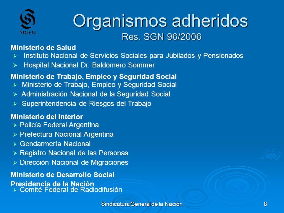 Exposici n a cargo de la cra ana russo ppt descargar for Ministerio del interior argentina direccion