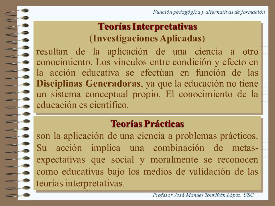 Teorías Interpretativas (Investigaciones Aplicadas)