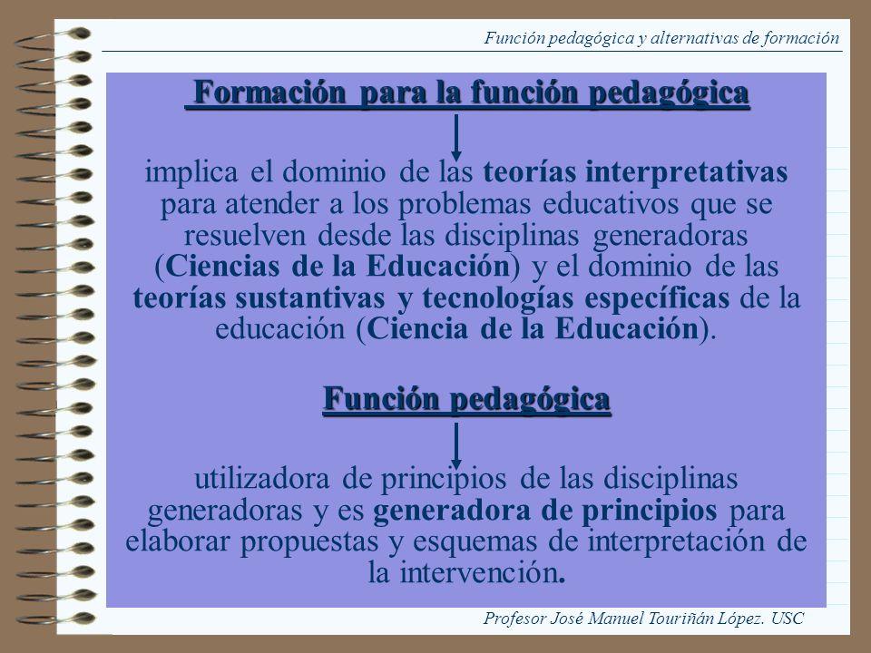 Formación para la función pedagógica