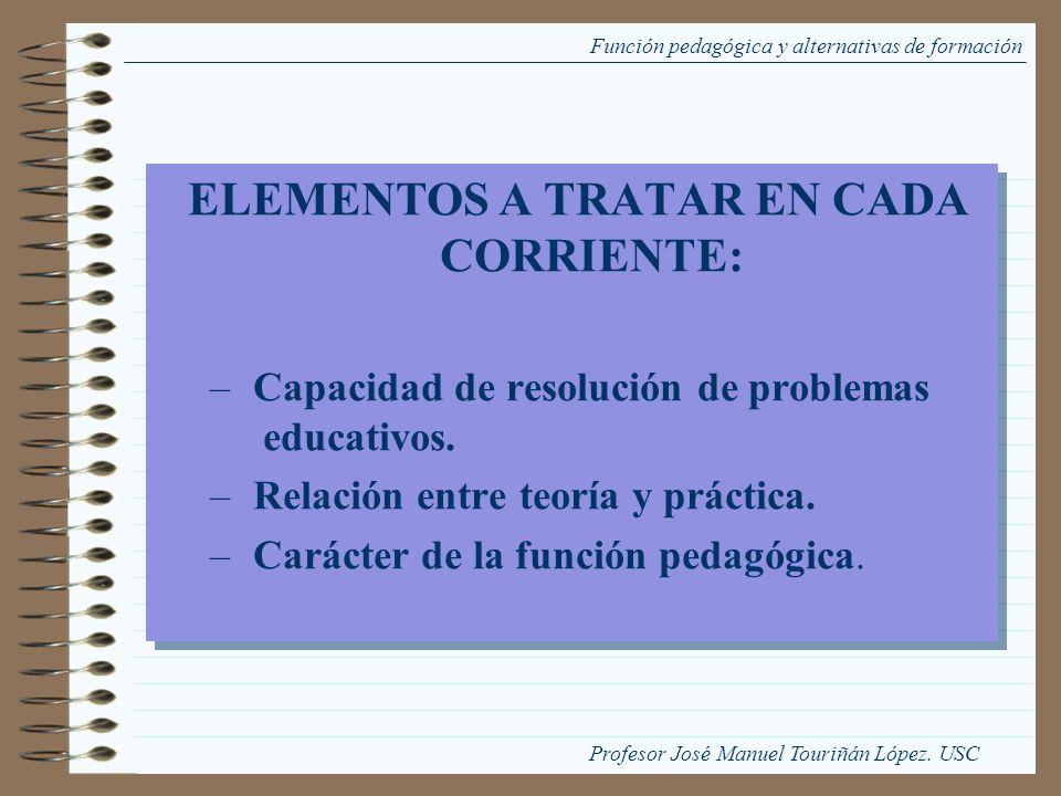 ELEMENTOS A TRATAR EN CADA CORRIENTE: