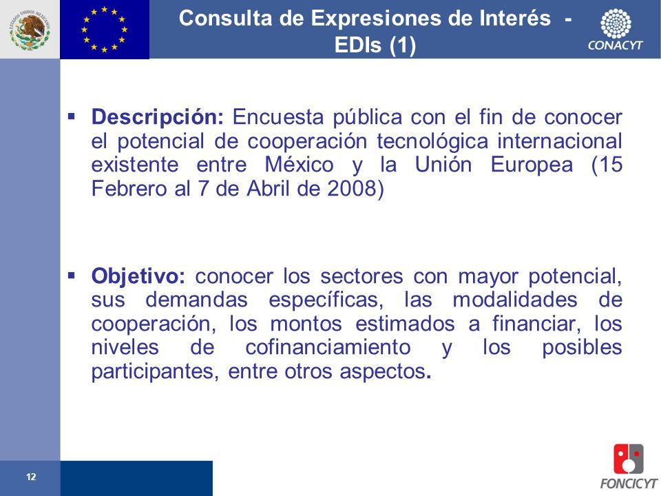 Consulta de Expresiones de Interés - EDIs (1)