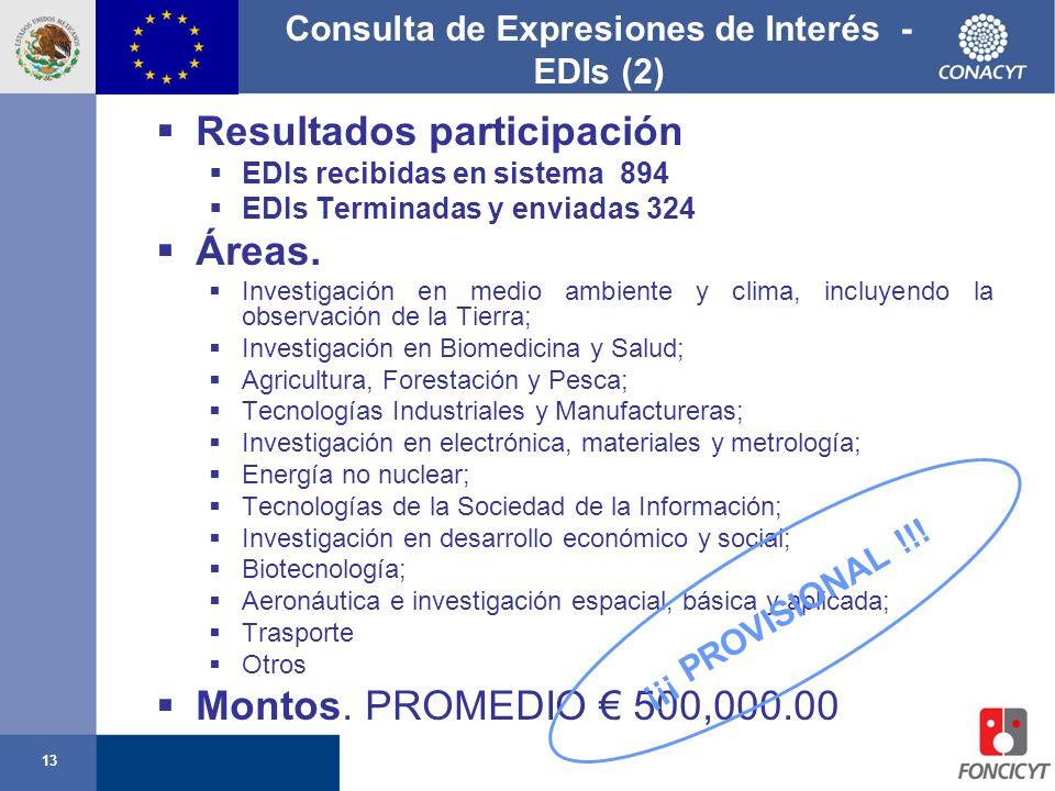 Consulta de Expresiones de Interés - EDIs (2)
