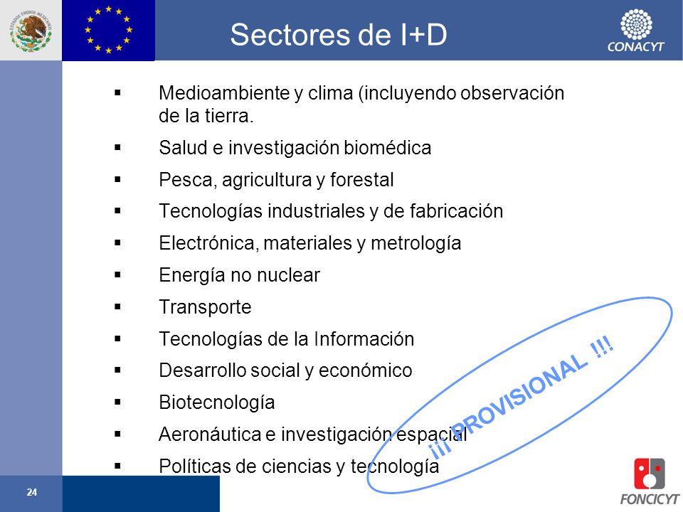 Sectores de I+D ¡¡¡ PROVISIONAL !!!