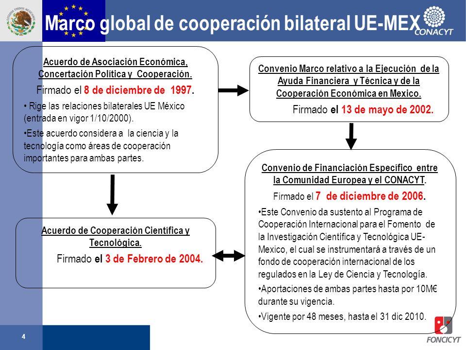 Marco global de cooperación bilateral UE-MEX
