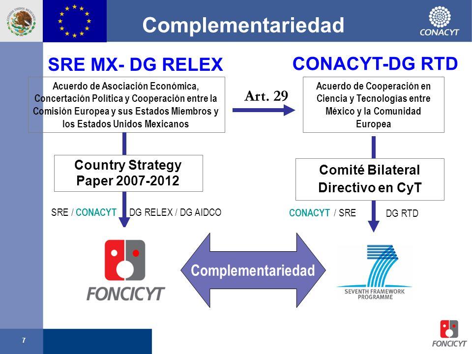Comité Bilateral Directivo en CyT