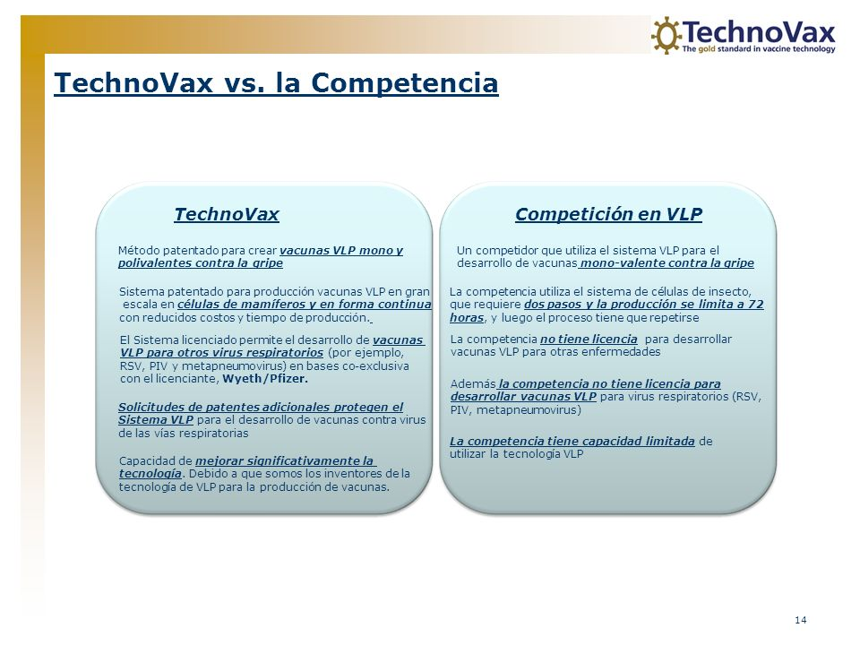 TechnoVax vs. la Competencia