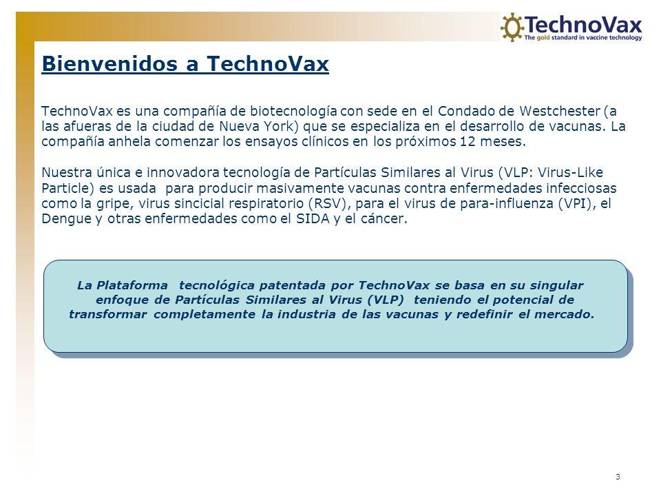 Bienvenidos a TechnoVax