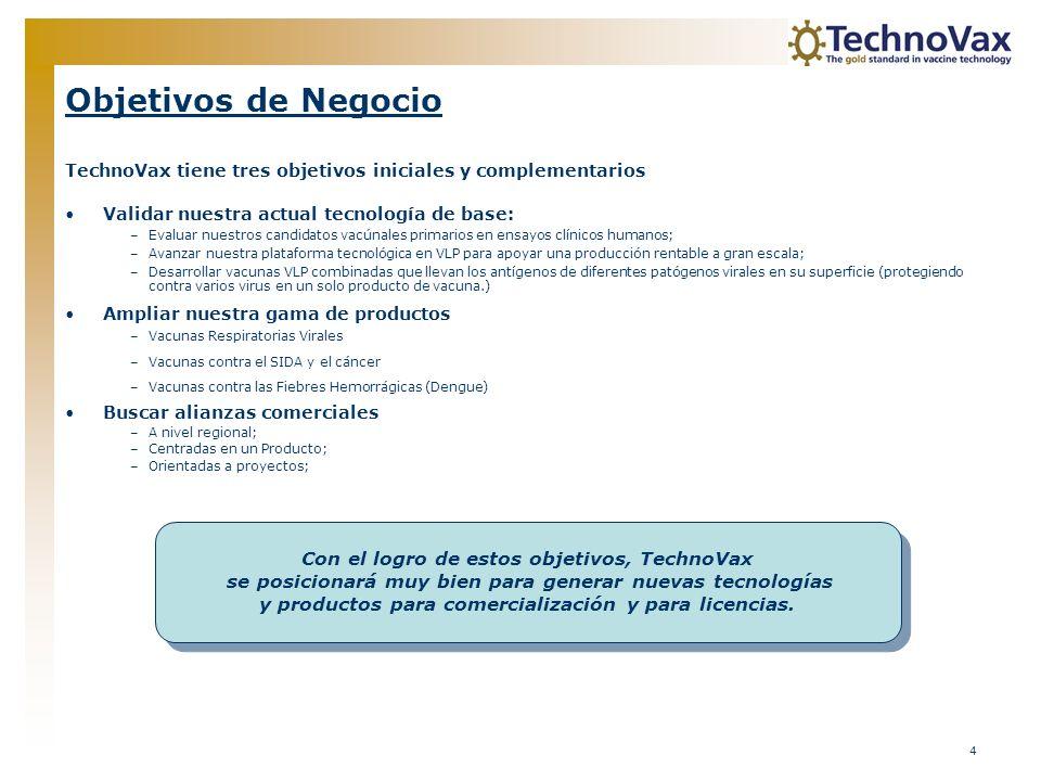 Objetivos de Negocio TechnoVax tiene tres objetivos iniciales y complementarios. Validar nuestra actual tecnología de base: