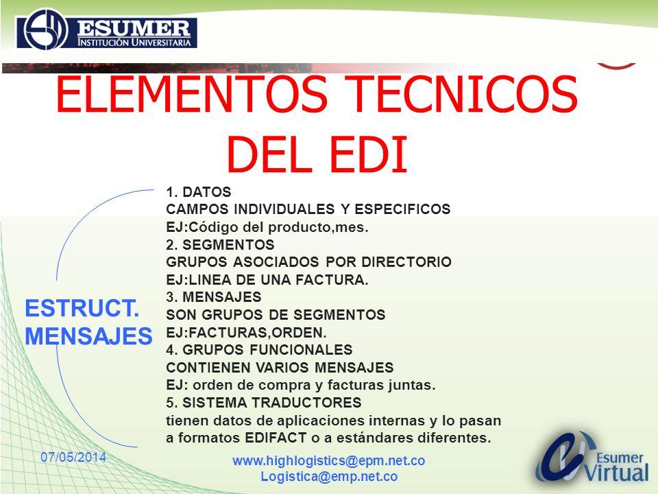 ELEMENTOS TECNICOS DEL EDI