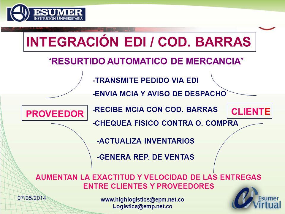 INTEGRACIÓN EDI / COD. BARRAS
