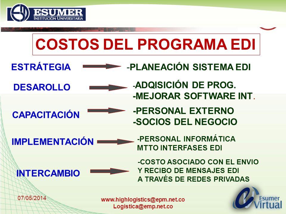 COSTOS DEL PROGRAMA EDI