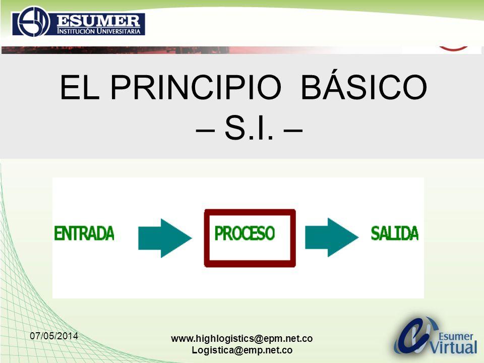 EL PRINCIPIO BÁSICO – S.I. –