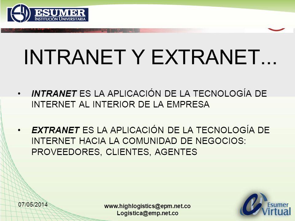 INTRANET Y EXTRANET... INTRANET ES LA APLICACIÓN DE LA TECNOLOGÍA DE INTERNET AL INTERIOR DE LA EMPRESA.