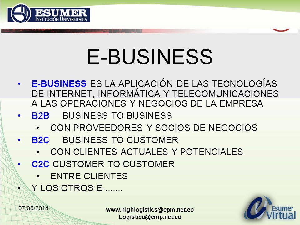 E-BUSINESS E-BUSINESS ES LA APLICACIÓN DE LAS TECNOLOGÍAS DE INTERNET, INFORMÁTICA Y TELECOMUNICACIONES A LAS OPERACIONES Y NEGOCIOS DE LA EMPRESA.
