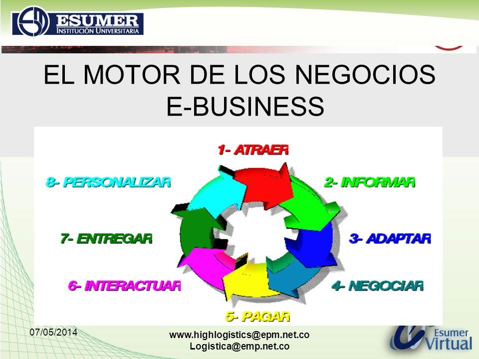 EL MOTOR DE LOS NEGOCIOS E-BUSINESS