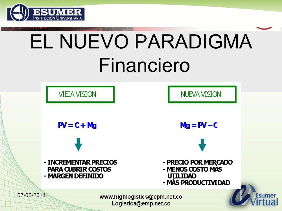 EL NUEVO PARADIGMA Financiero