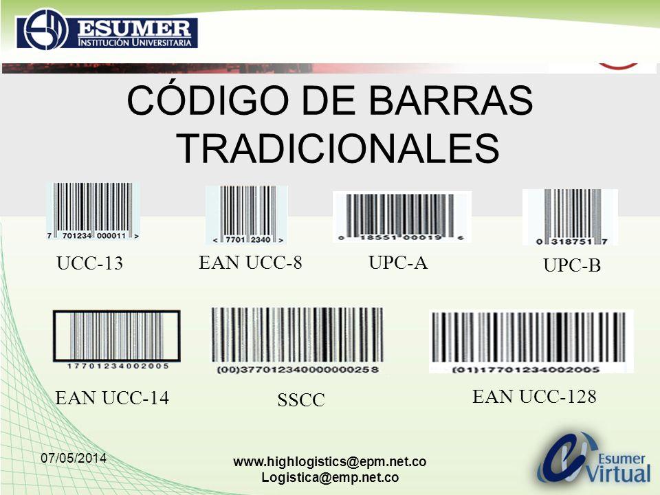 CÓDIGO DE BARRAS TRADICIONALES