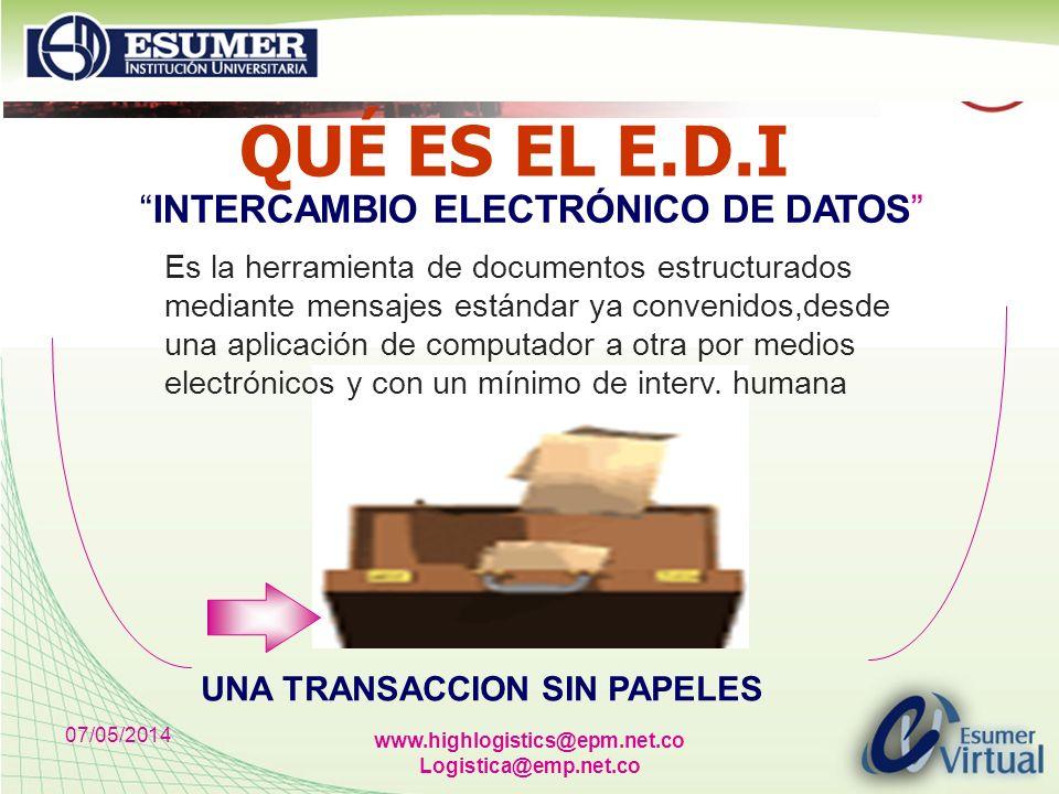 QUÉ ES EL E.D.I INTERCAMBIO ELECTRÓNICO DE DATOS