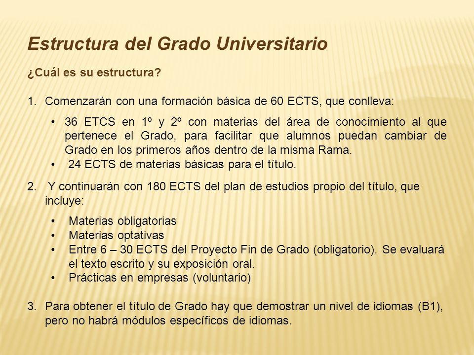 Estructura del Grado Universitario