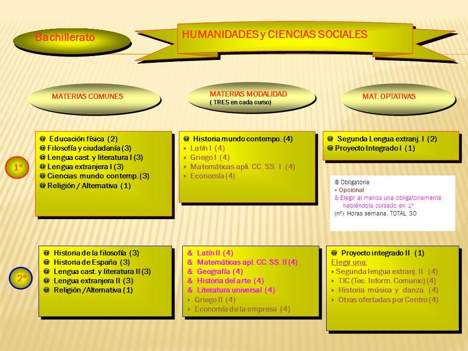 HUMANIDADES y CIENCIAS SOCIALES Bachillerato