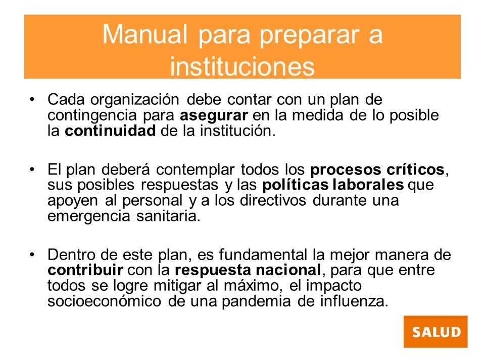 Manual para preparar a instituciones