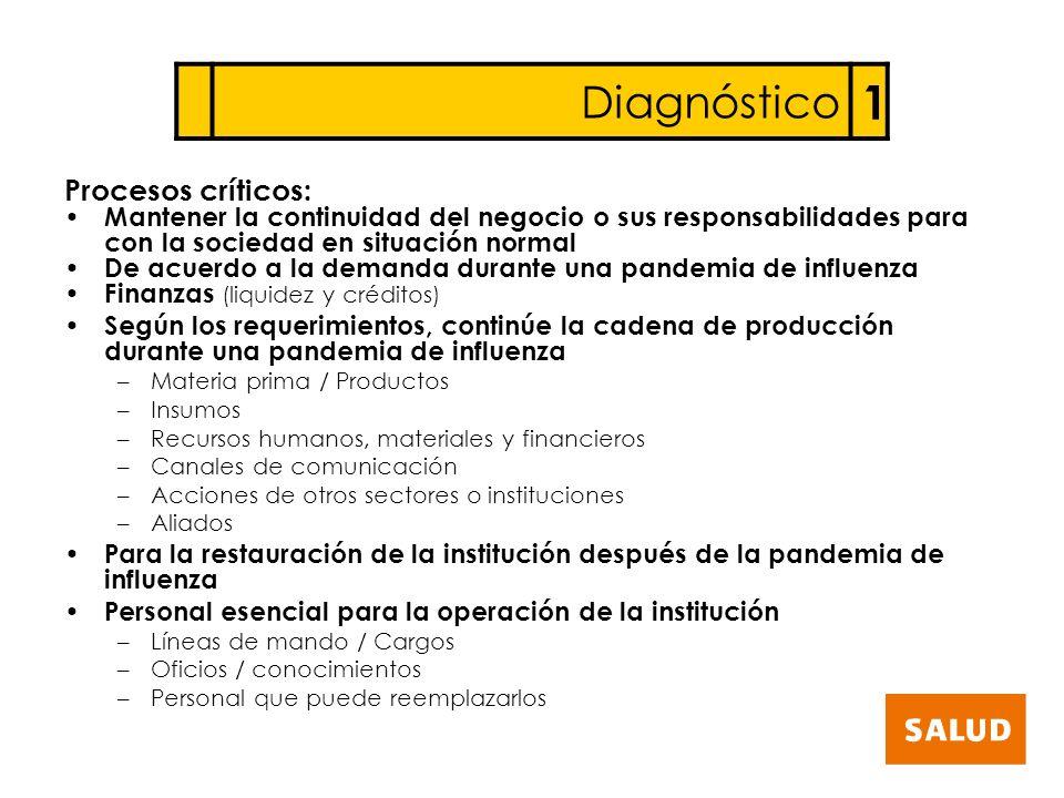 1 Diagnóstico Procesos críticos:
