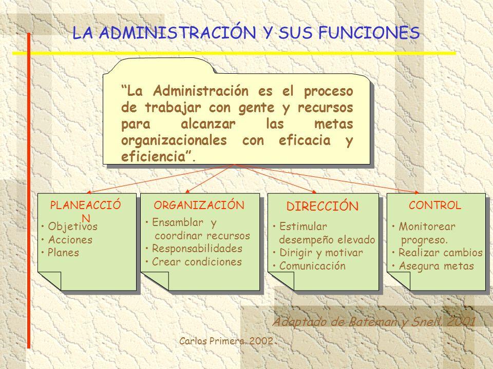 LA ADMINISTRACIÓN Y SUS FUNCIONES