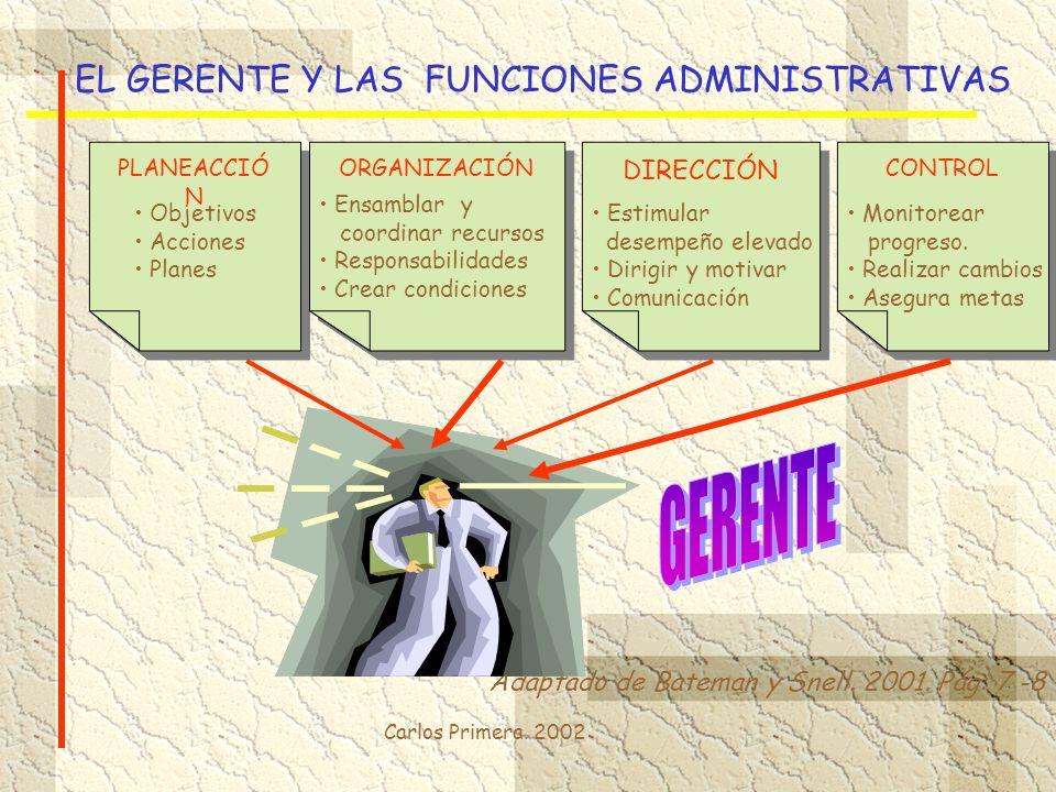 GERENTE EL GERENTE Y LAS FUNCIONES ADMINISTRATIVAS DIRECCIÓN