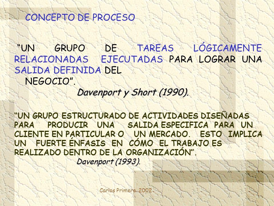 CONCEPTO DE PROCESO UN GRUPO DE TAREAS LÓGICAMENTE RELACIONADAS EJECUTADAS PARA LOGRAR UNA SALIDA DEFINIDA DEL.