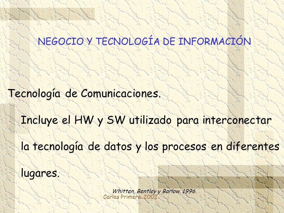 NEGOCIO Y TECNOLOGÍA DE INFORMACIÓN