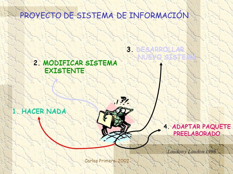 PROYECTO DE SISTEMA DE INFORMACIÓN
