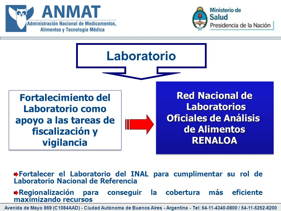 Laboratorio Red Nacional de