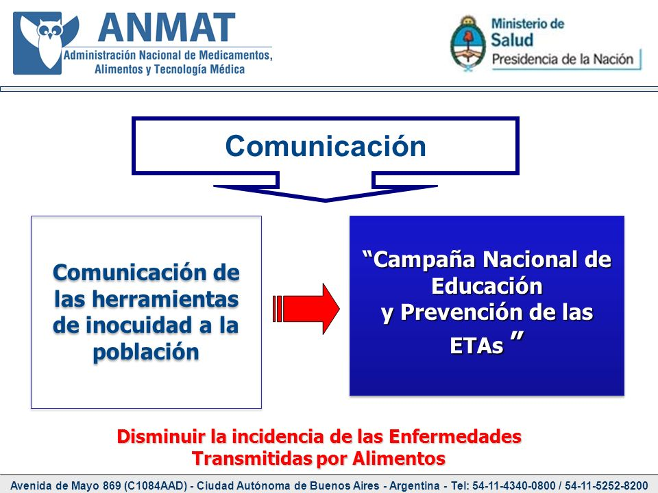 Comunicación Comunicación de las herramientas de inocuidad a la población. Campaña Nacional de Educación.
