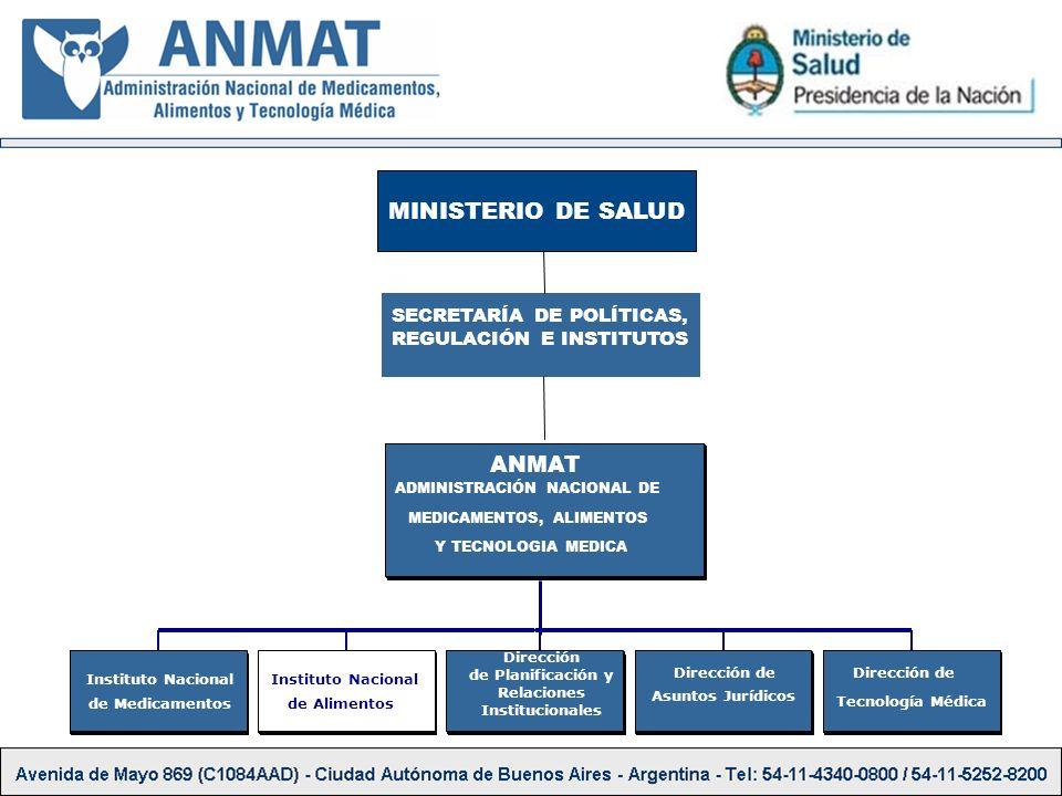 de Planificación y Relaciones Institucionales