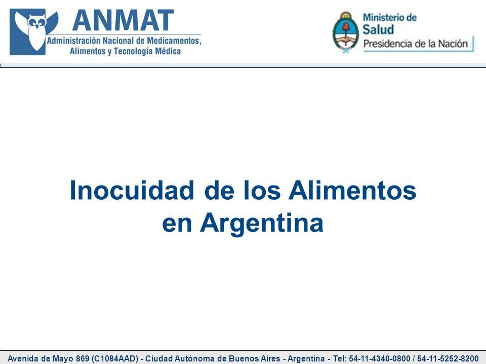 Inocuidad de los Alimentos en Argentina
