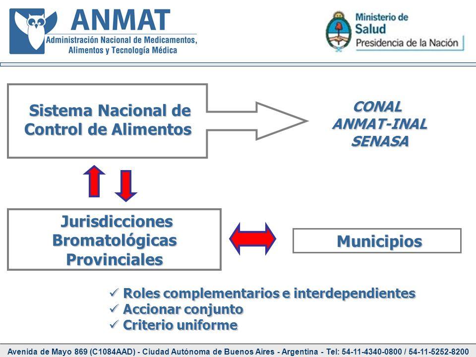 Jurisdicciones Bromatológicas Provinciales Municipios