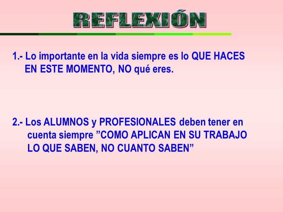 REFLEXIÓN 1.- Lo importante en la vida siempre es lo QUE HACES