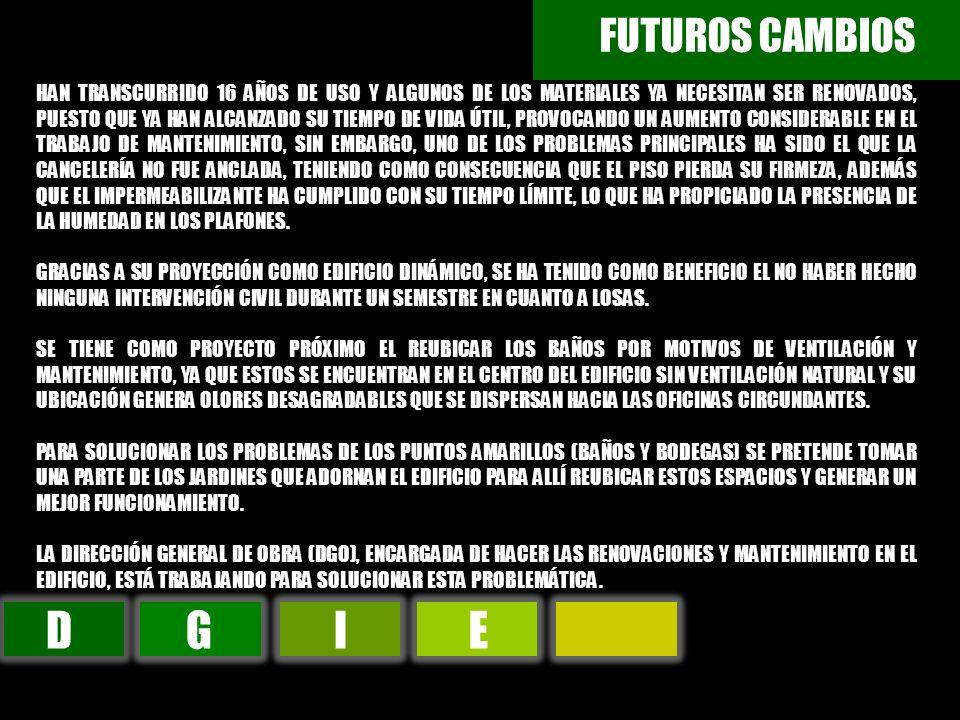 FUTUROS CAMBIOS