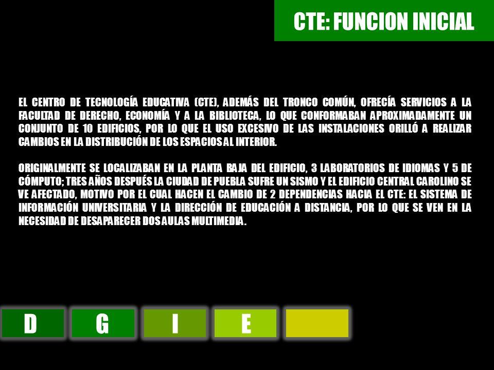 D G I E CTE: FUNCION INICIAL
